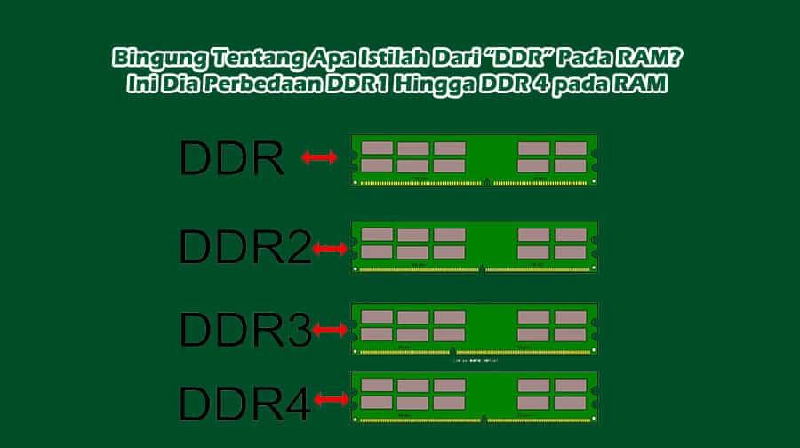 Pengertian DDR Pada RAM