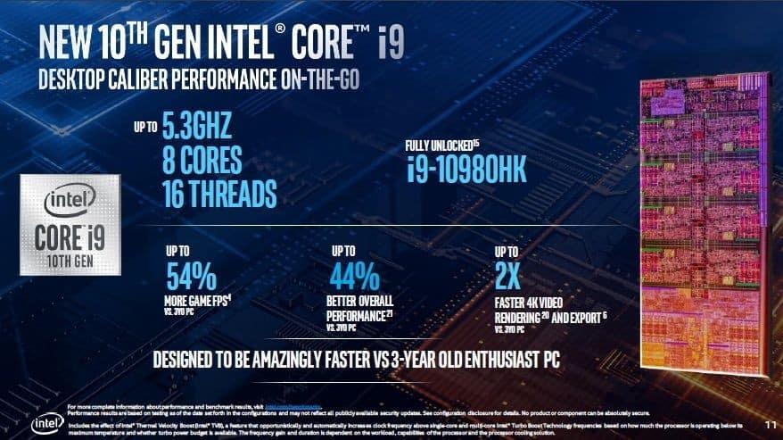 Performa Intel Gen 10 Gaming