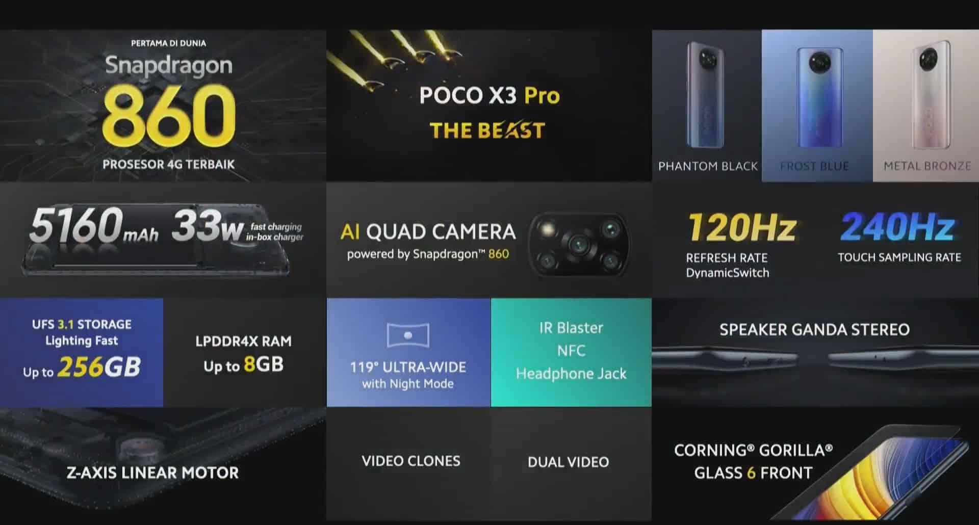 Spesifiaksi POCO X3 Pro