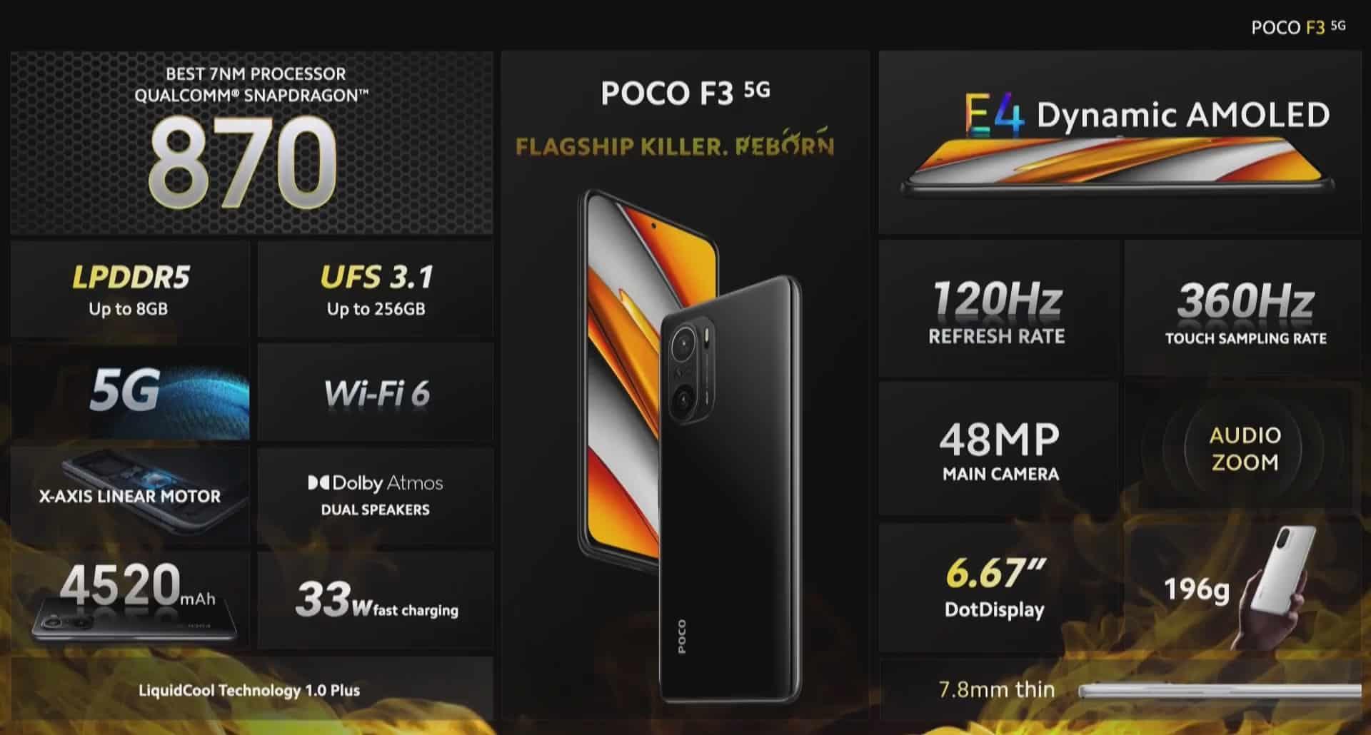 Spesifikasi POCO F3 5G