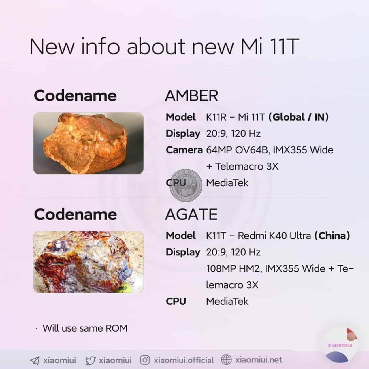 Bocoran Spesifikasi Xiaomi 11T