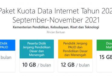 Bantuan Kuota Internet Kemendikbud 2021