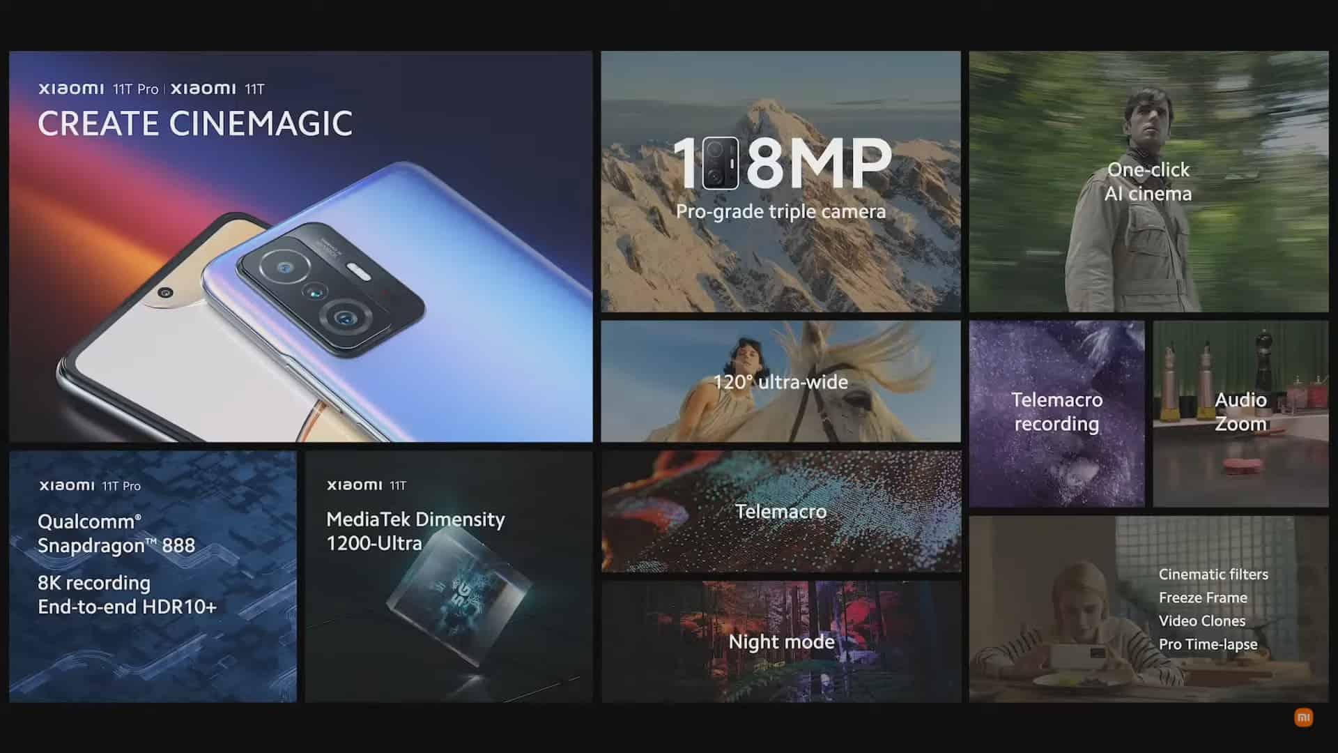 Fitur Cinemagic Xiaomi 11T dan 11T Pro