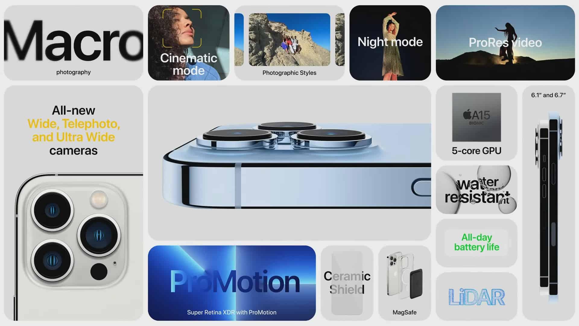 Rangkuman Spesifikasi iPhone 12 Pro
