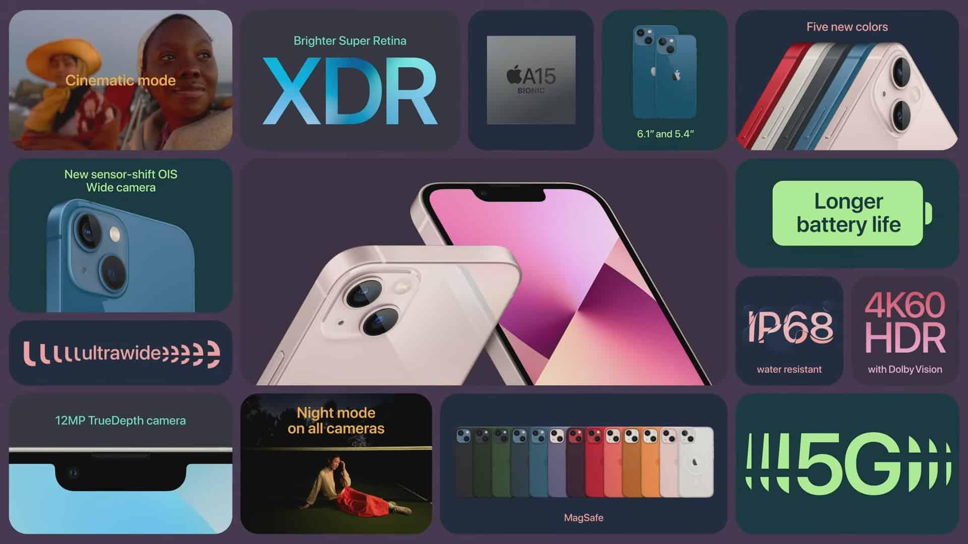 Rangkuman Spesifikasi iPhone 13